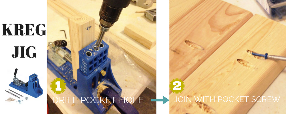 Using a Kreg Jig helps you build awesome furniture!